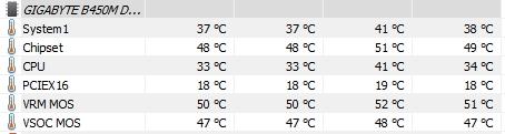temperatury na płycie głównej